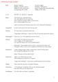 Antony & Cleopatra_Modern Rhyming script_Sample